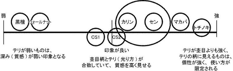 f:id:taku2_4885:20210917101806j:plain