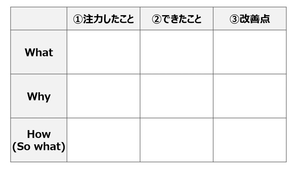 f:id:takuK:20181230161938p:plain