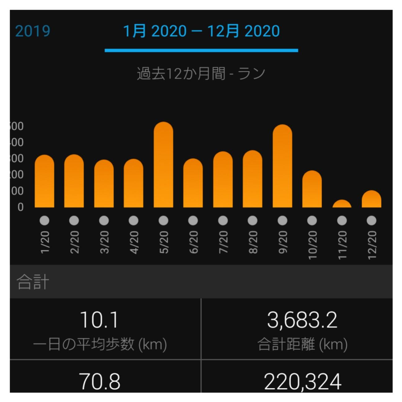 f:id:taku_run:20201229190111j:image
