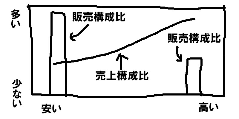 f:id:takugai:20170522170212j:plain