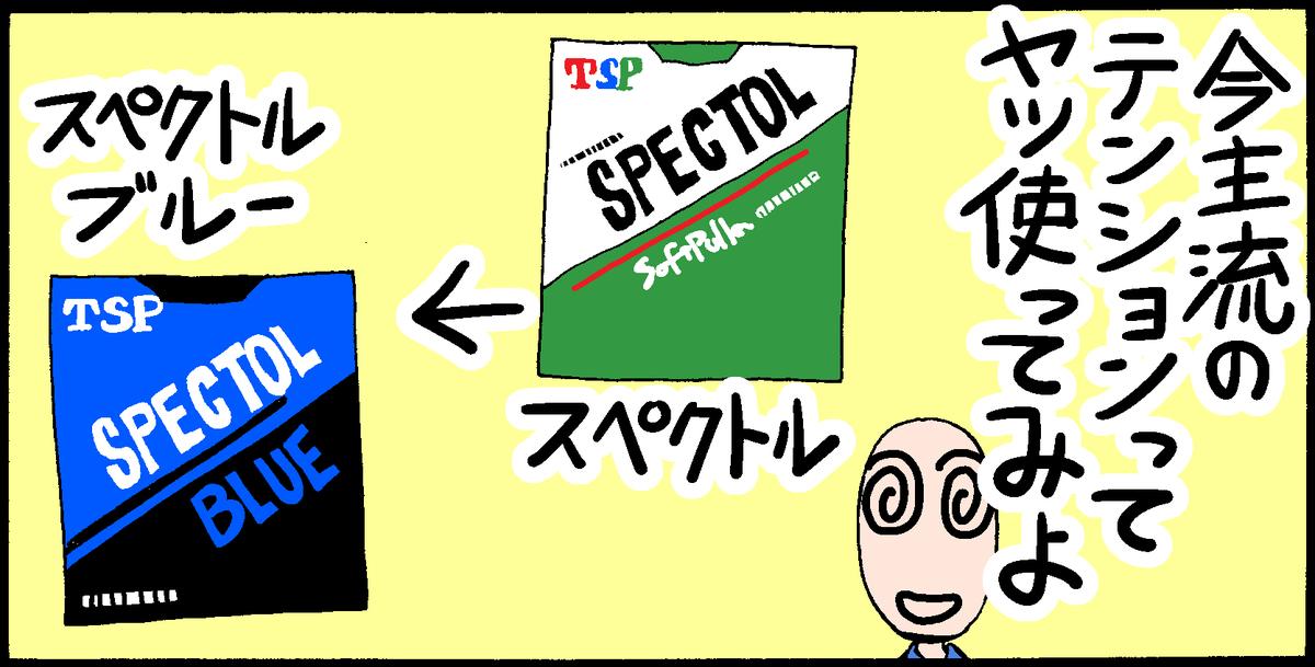 f:id:takugaki:20191119133858j:plain