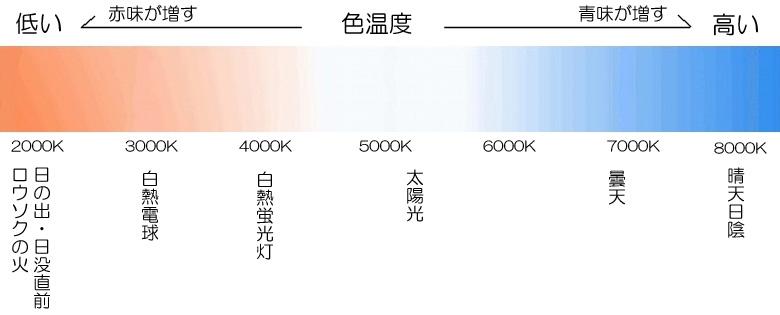 f:id:takukayo:20200322124017j:plain