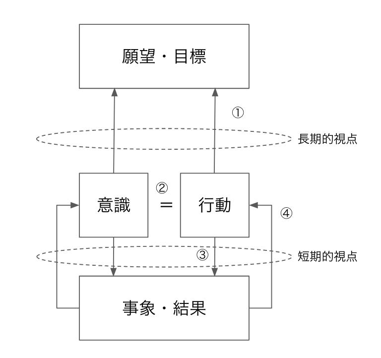 f:id:takuma0121:20191127202241p:plain
