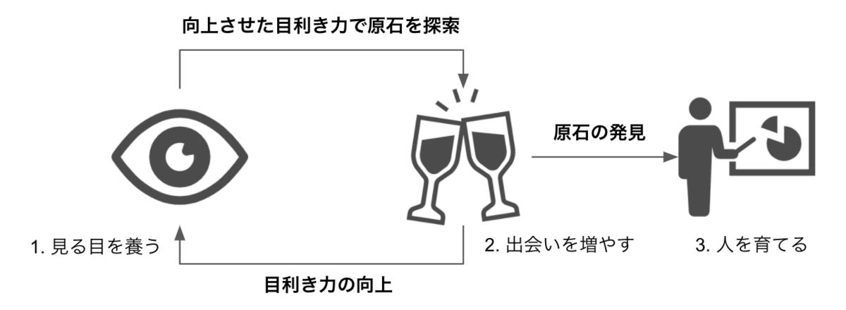 f:id:takuma0121:20200429214241p:plain