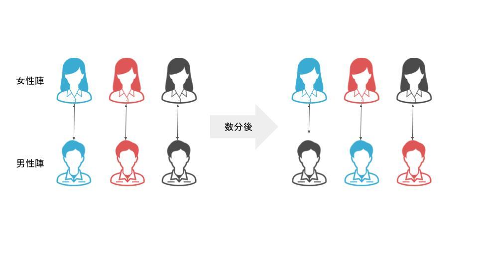 f:id:takuma0121:20200503121839j:plain