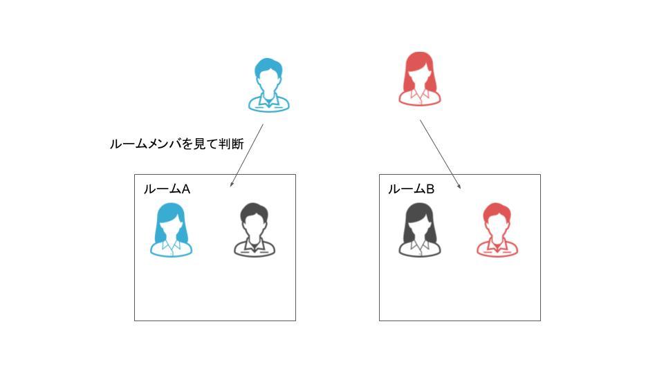 f:id:takuma0121:20200503121901j:plain