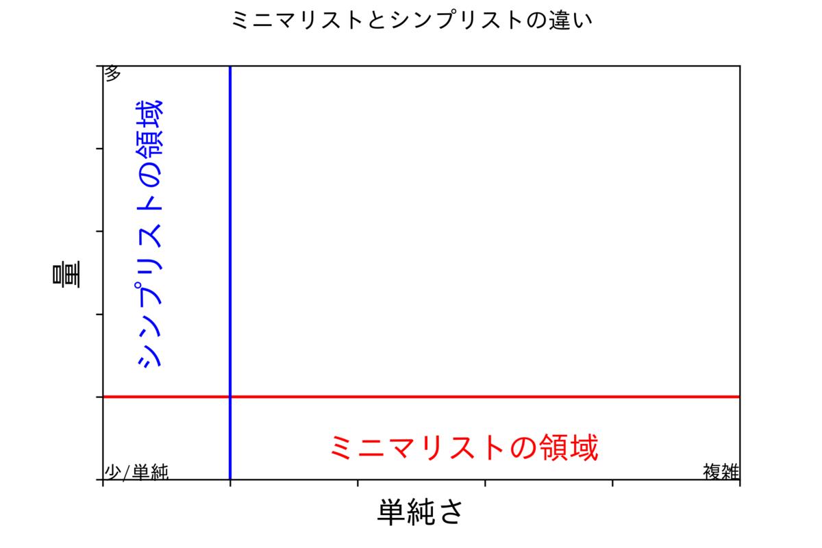 f:id:takuma0121:20200516100354p:plain