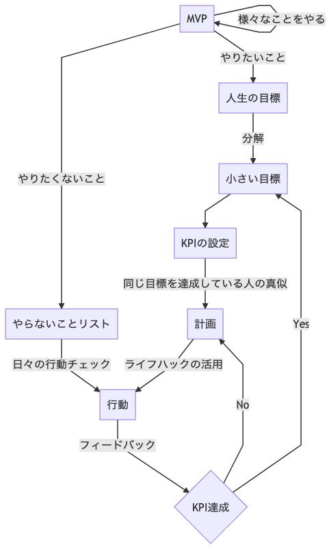 f:id:takuma0121:20200516154319p:plain