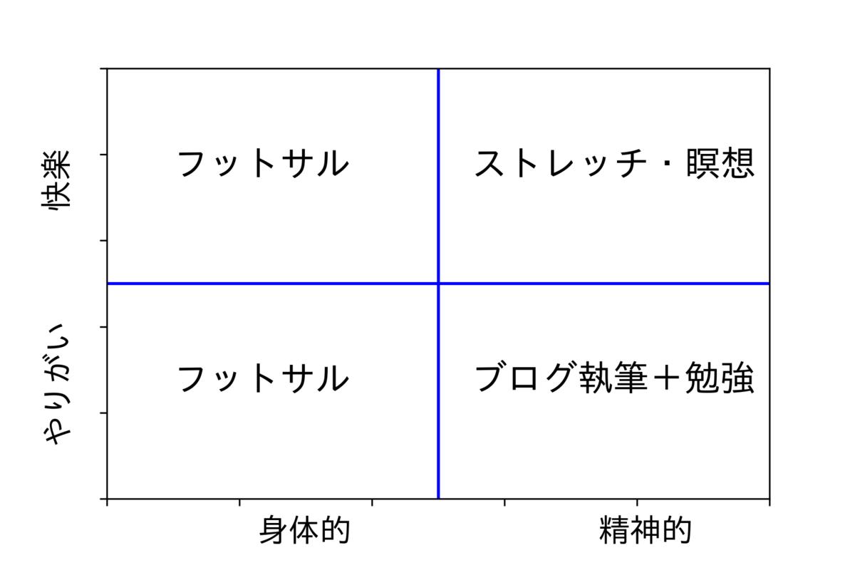 f:id:takuma0121:20200517163921p:plain