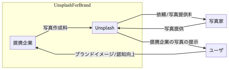 f:id:takuma0121:20200523102444p:plain