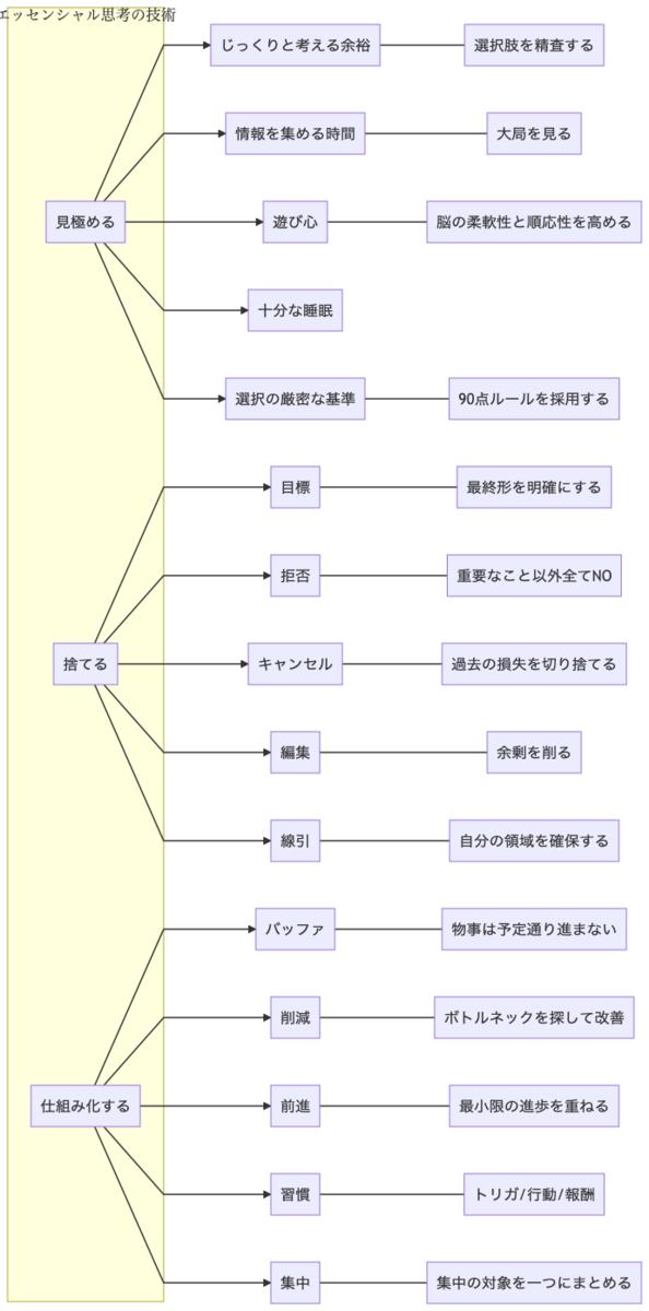 f:id:takuma0121:20200523174217p:plain