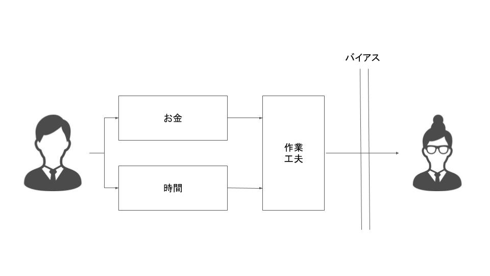 f:id:takuma0121:20200524115325j:plain