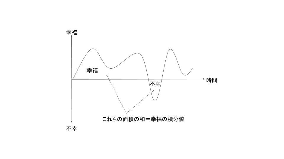 f:id:takuma0121:20200529202231j:plain