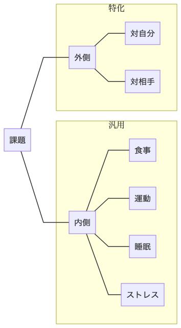 f:id:takuma0121:20200531173529p:plain