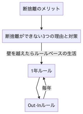 f:id:takuma0121:20200609201945p:plain