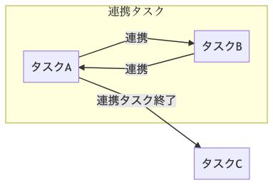 f:id:takuma0121:20200613100118p:plain