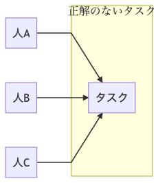 f:id:takuma0121:20200613100711p:plain
