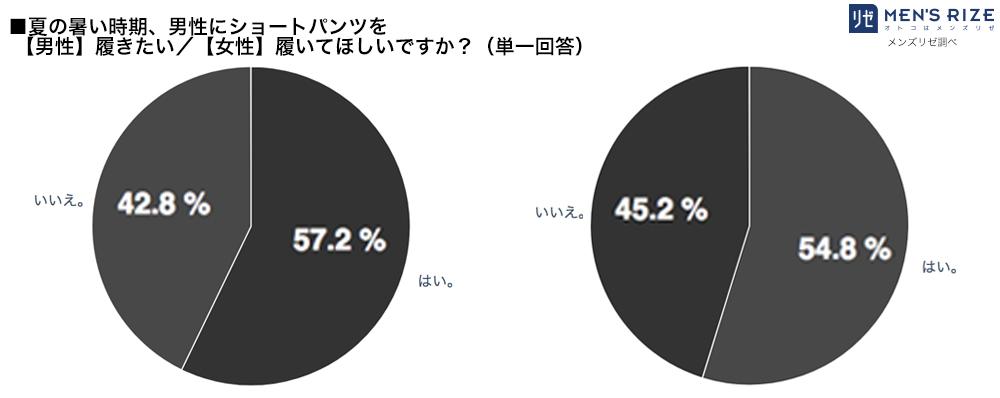 f:id:takuma0121:20200613102416j:plain