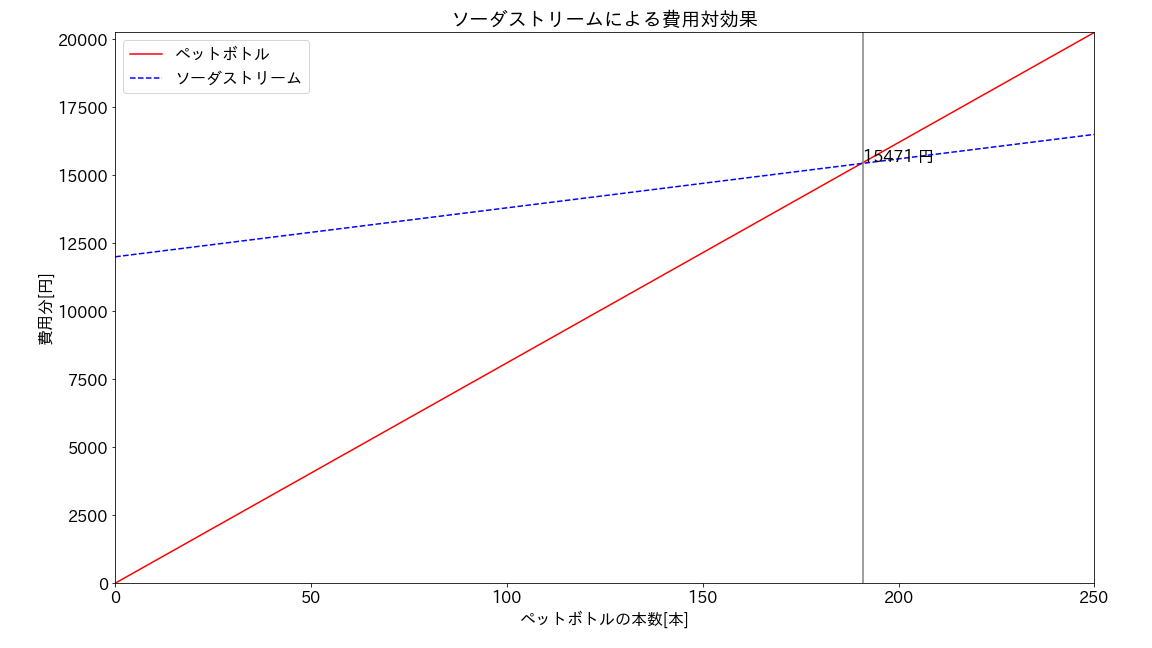 f:id:takuma0121:20200810160629p:plain