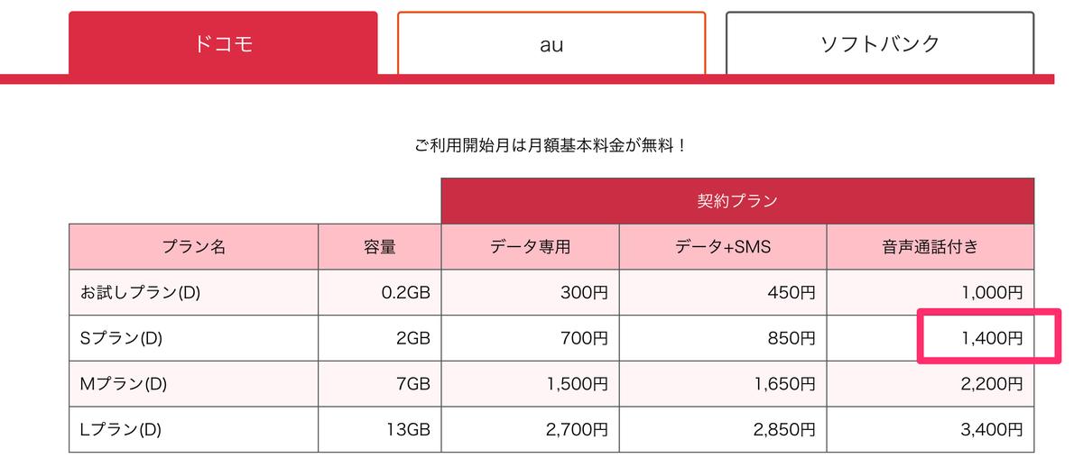 f:id:takuma0121:20200815145651p:plain