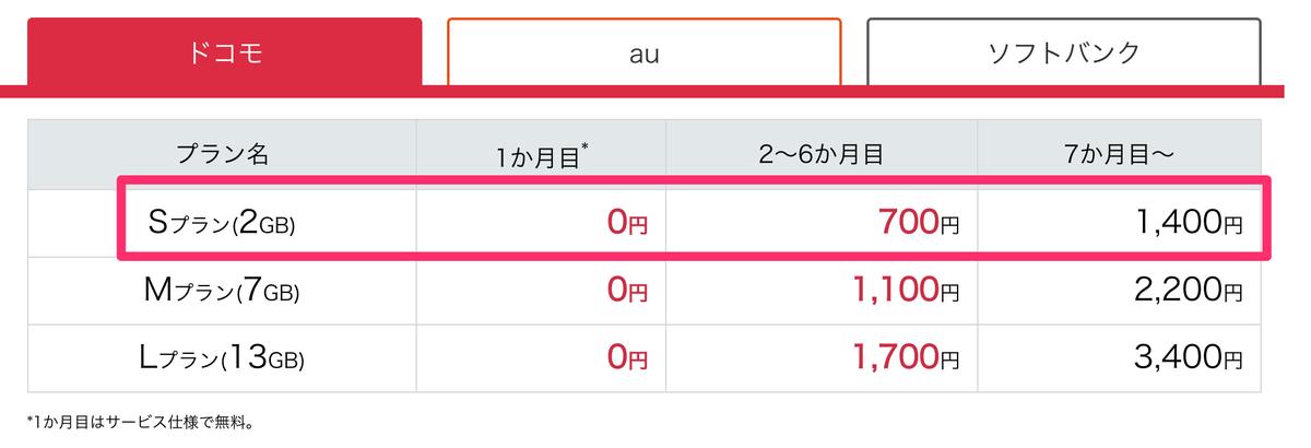 f:id:takuma0121:20200815145724p:plain