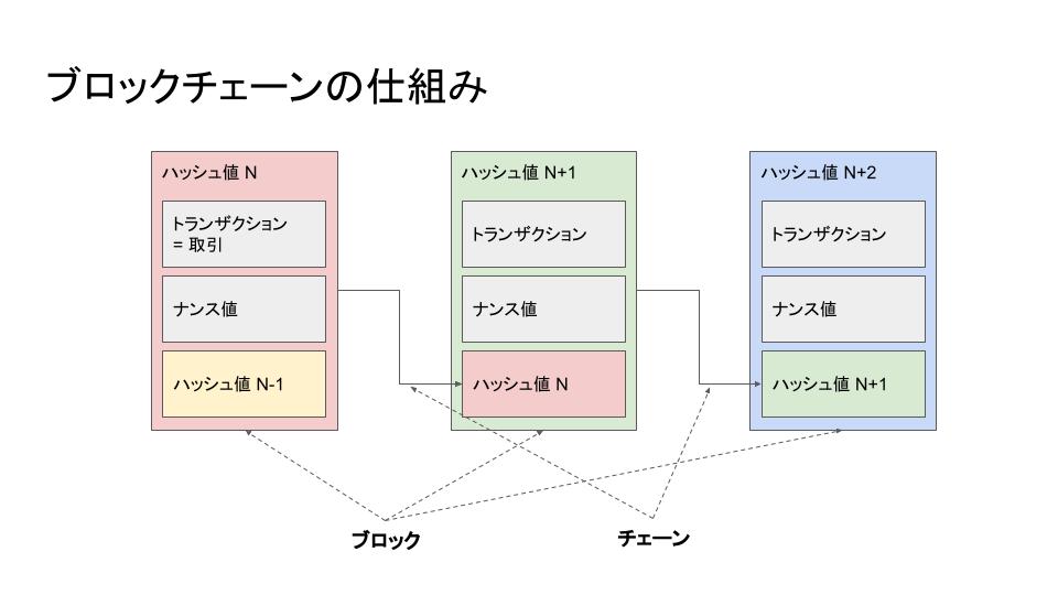 f:id:takuma0121:20201231141040p:plain