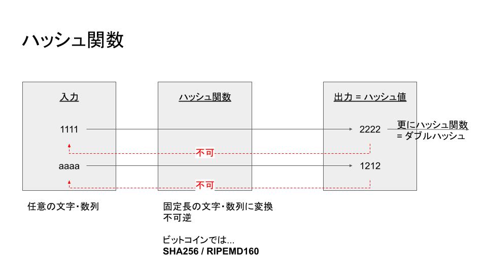 f:id:takuma0121:20201231152838p:plain