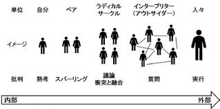 f:id:takuma0121:20210502163519p:plain