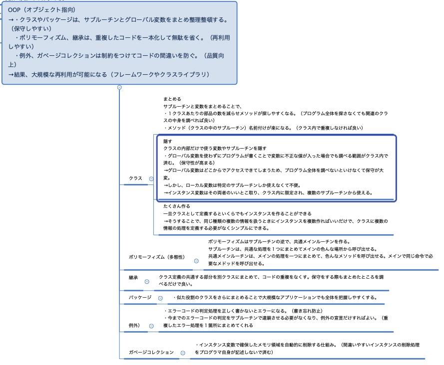 f:id:takuma521:20190715210228j:plain