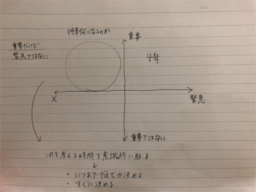 f:id:takumabasball:20190413110657j:image