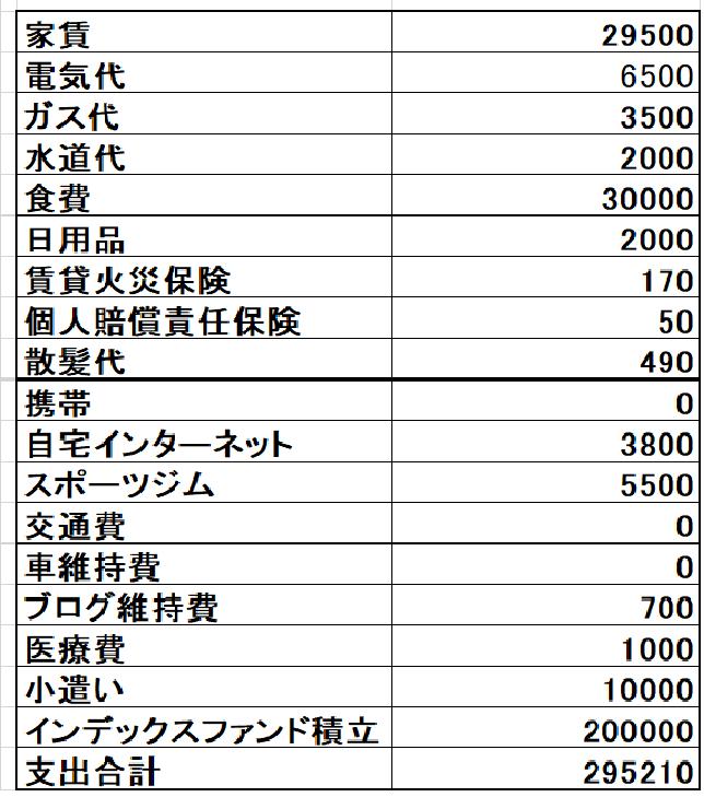 f:id:takumahantingu:20210303123331p:plain