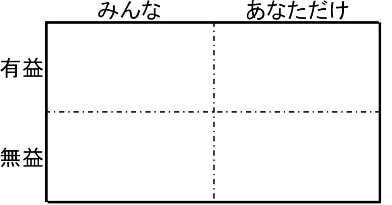 f:id:takumann0505:20150208164558p:plain