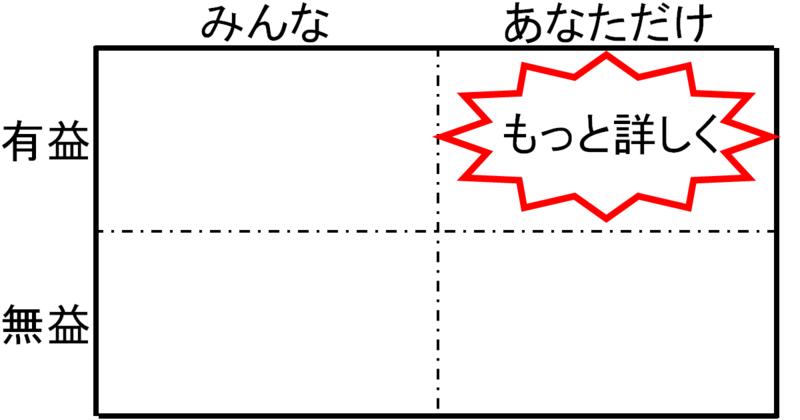 f:id:takumann0505:20150208164600p:plain