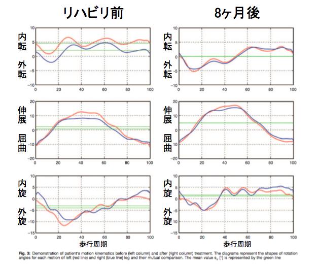f:id:takumasa39:20120809202641p:plain