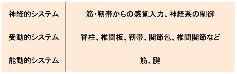 f:id:takumasa39:20150611235542p:plain