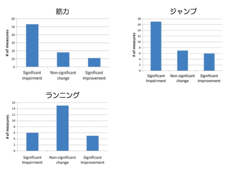 f:id:takumasa39:20150704102231p:plain