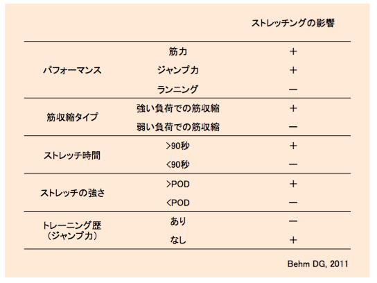 f:id:takumasa39:20150704103635p:plain