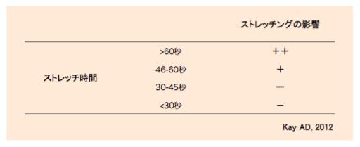 f:id:takumasa39:20150704105741p:plain