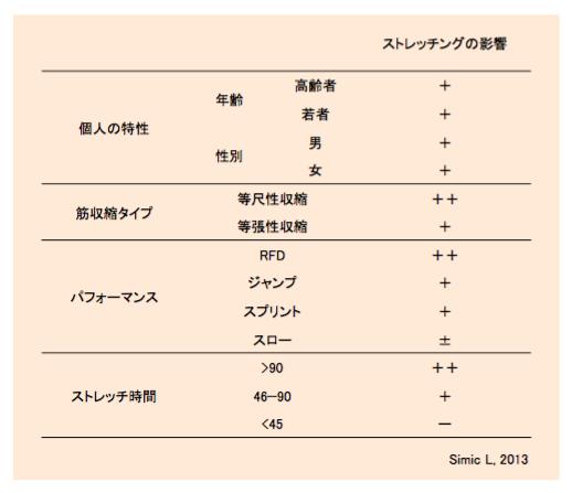 f:id:takumasa39:20150704111634p:plain
