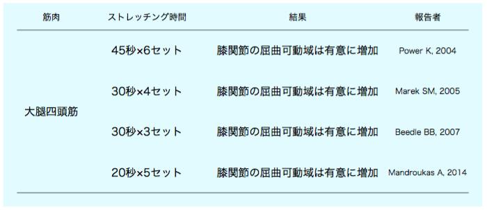 f:id:takumasa39:20150709135657p:plain