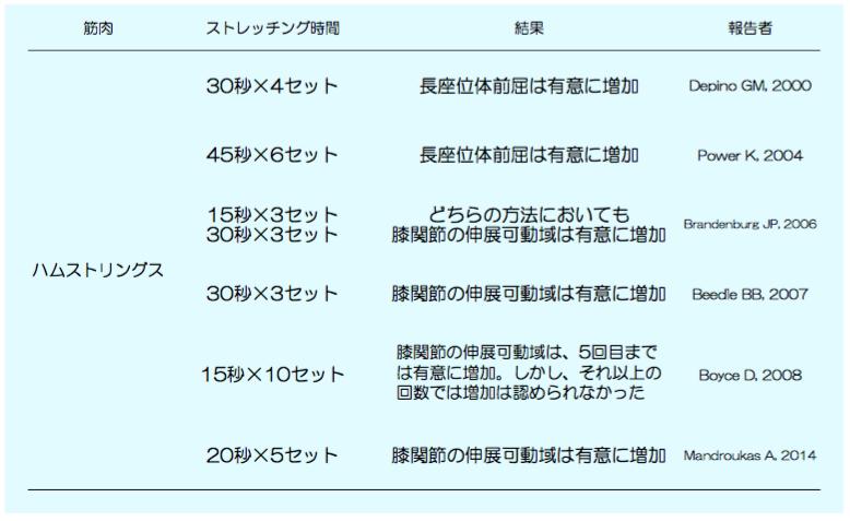 f:id:takumasa39:20150709140234p:plain