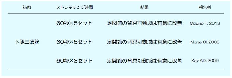 f:id:takumasa39:20150709141337p:plain