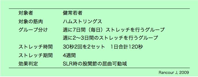 f:id:takumasa39:20150716011855p:plain