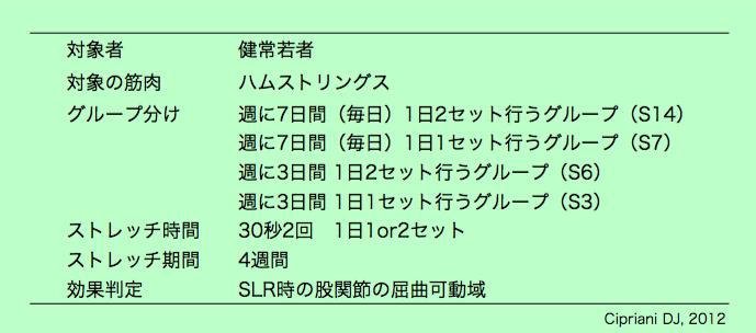 f:id:takumasa39:20150716012219p:plain