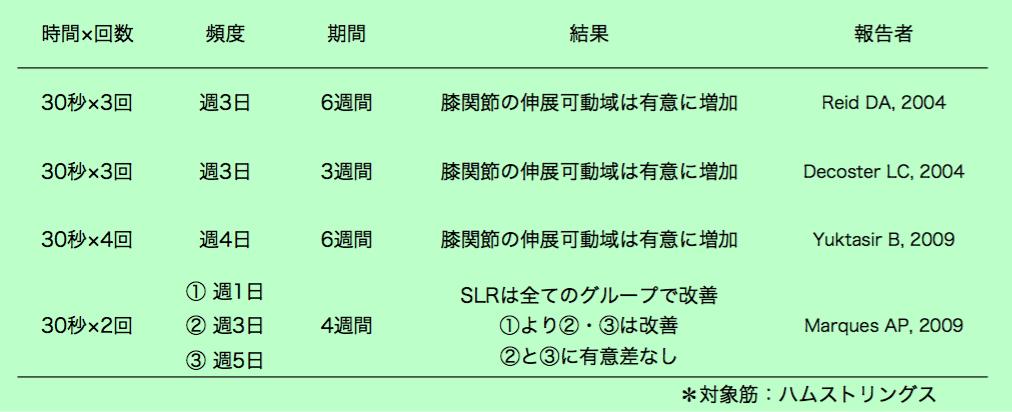 f:id:takumasa39:20150716182436p:plain