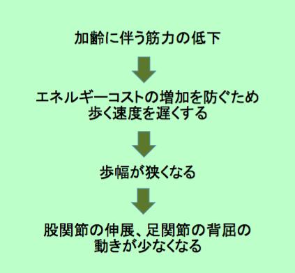 f:id:takumasa39:20150803020003p:plain