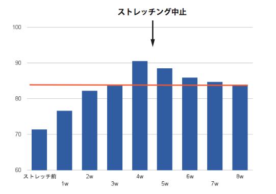 f:id:takumasa39:20150819101606p:plain
