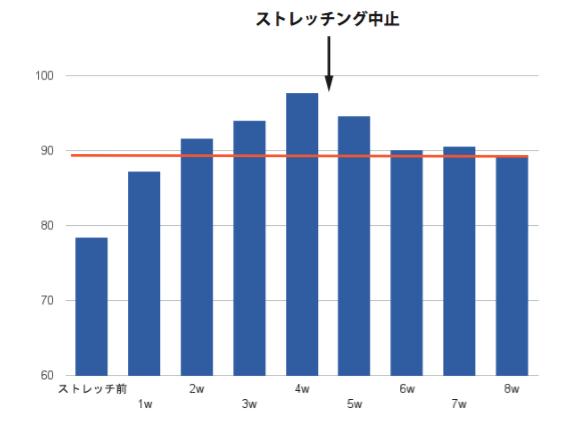f:id:takumasa39:20150819102259p:plain