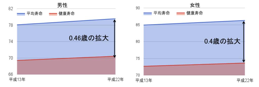 f:id:takumasa39:20150917150010p:plain