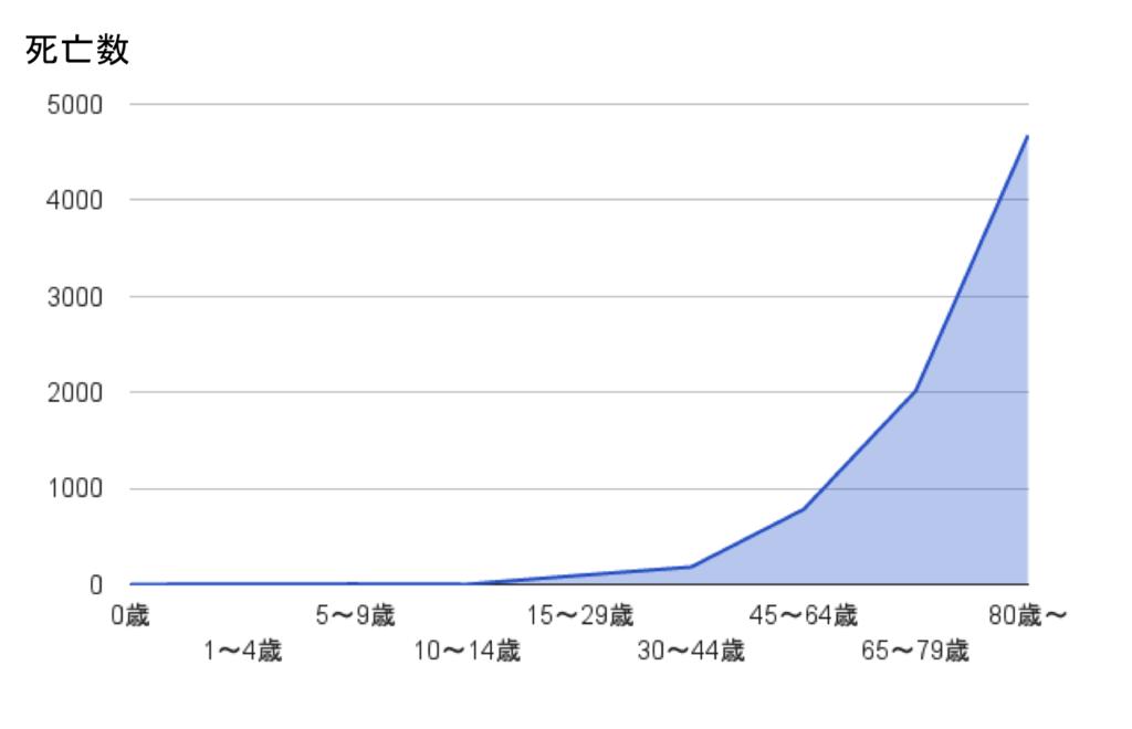 f:id:takumasa39:20150917154924p:plain